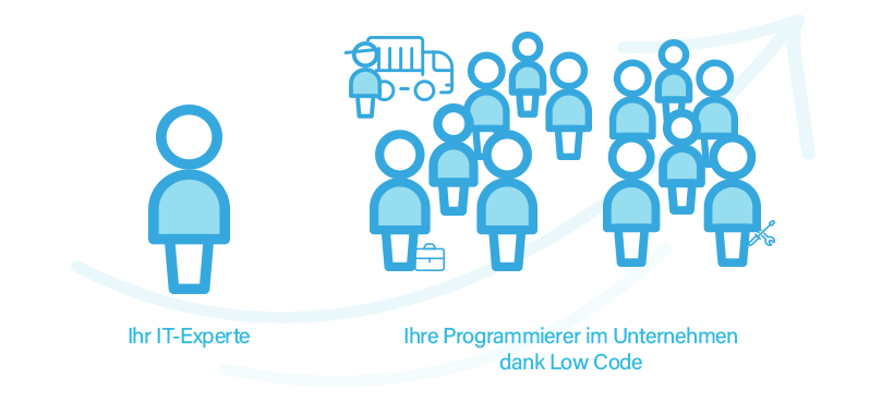 Jeder Mitarbeiter kann mit Low-Code programmieren