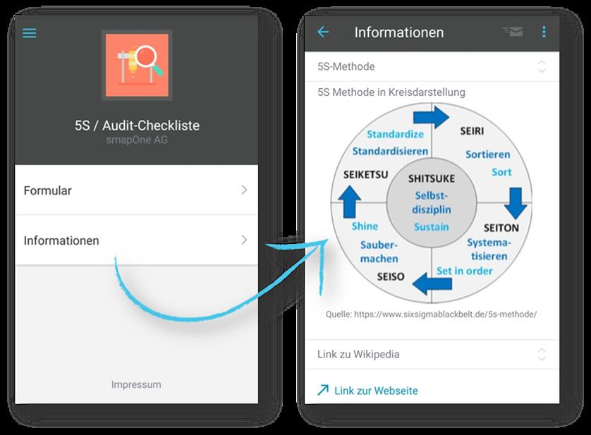 Usability Tipp: Erklärungen und Links bereitstellen