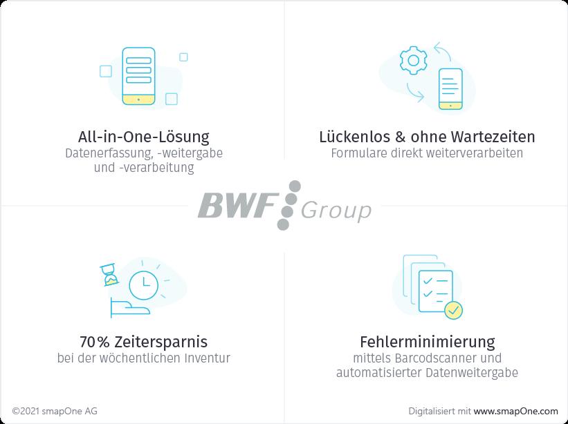 BWF_Group_digitale_Inventur_Vorteile