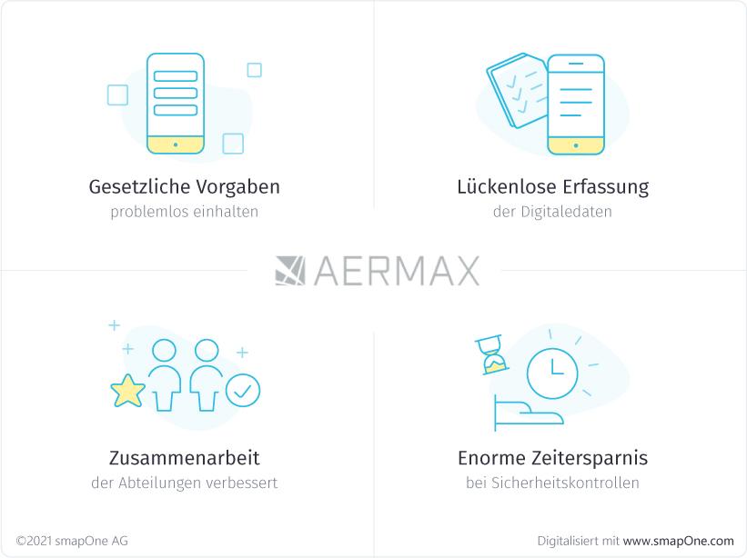 Digitalisierung lässt Aermax Date lückenlos und rechtskonform erfassen