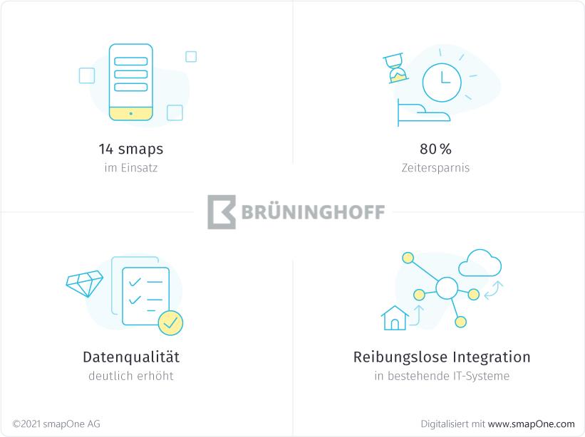 Brüninghoff spart durch Digitalisierung Zeit und verbessert Datenqualität